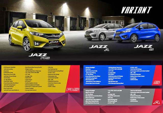 Varian Honda New-Jazz