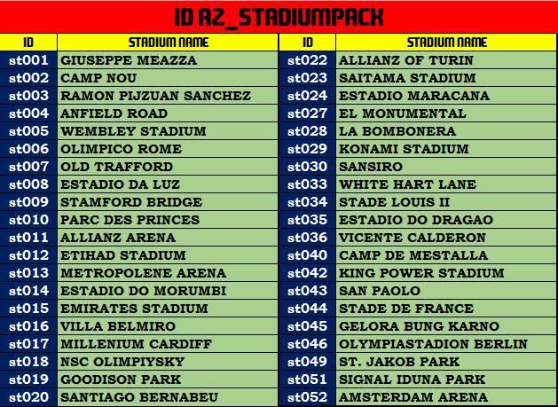 PES 2017 Stadium Pack dari Az Mods