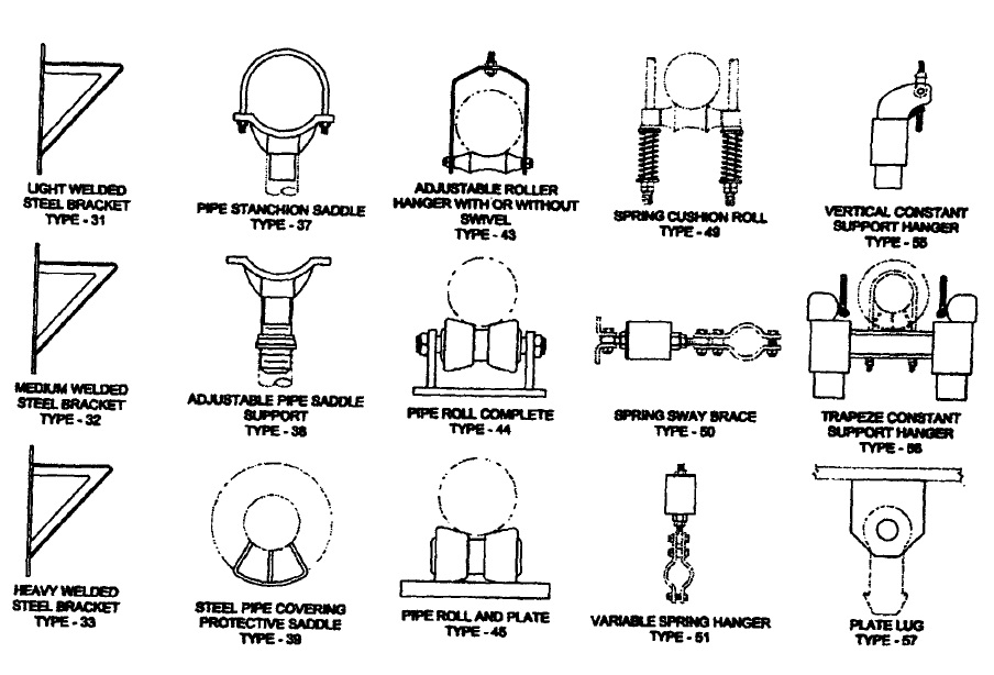 Wage Cool: PIPE HANGERS AND SUPPORTS