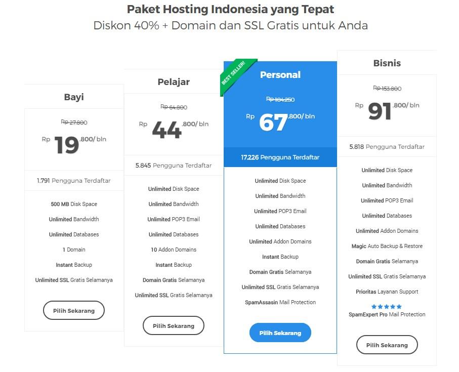 Paket Web Hosting Niagahoster