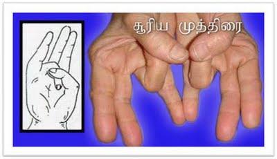 Image result for தியான முத்திரை:
