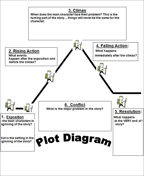 Mr holmess 4th grade this week we will focus on diagramming the plot and identifying the setting rising actions conflict and climax of the story ccuart Images