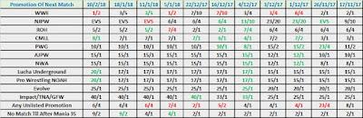 Daniel Bryan Return Betting Odds - Promotion