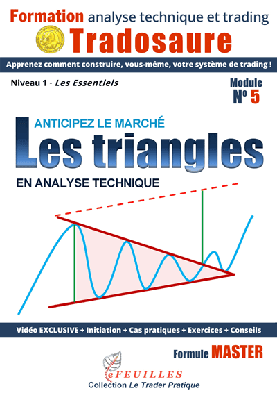 LES TRIANGLES EN ANALYSE TECHNIQUE