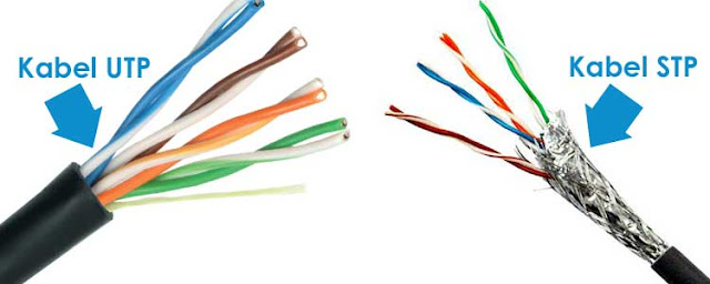 Pengertian Kabel UTP dan Fungsinya