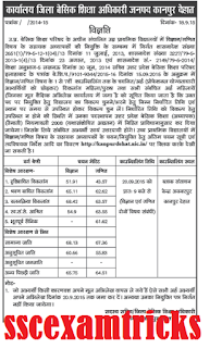 Kanpur Dehat JRT Appointment Notice