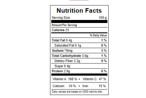Tummy fat burning vitamins