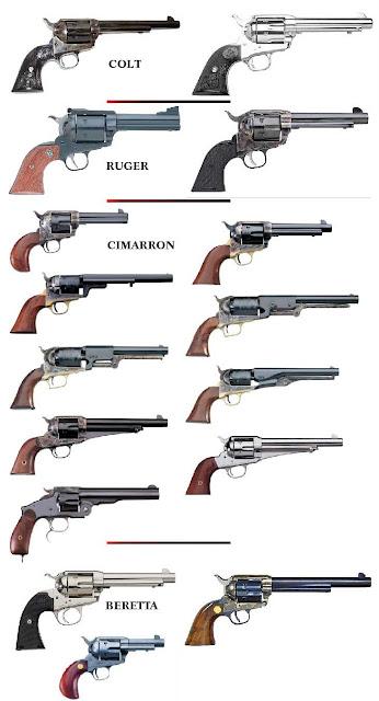 tipos de revolvers