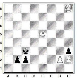 Estudio artístico de ajedrez compuesto por Alexander Avedisiá (Montevideo, Uruguay, 2017)