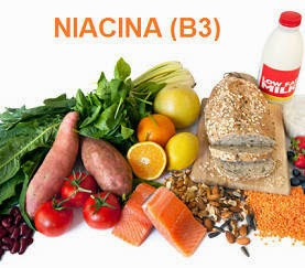 Niacina-B3