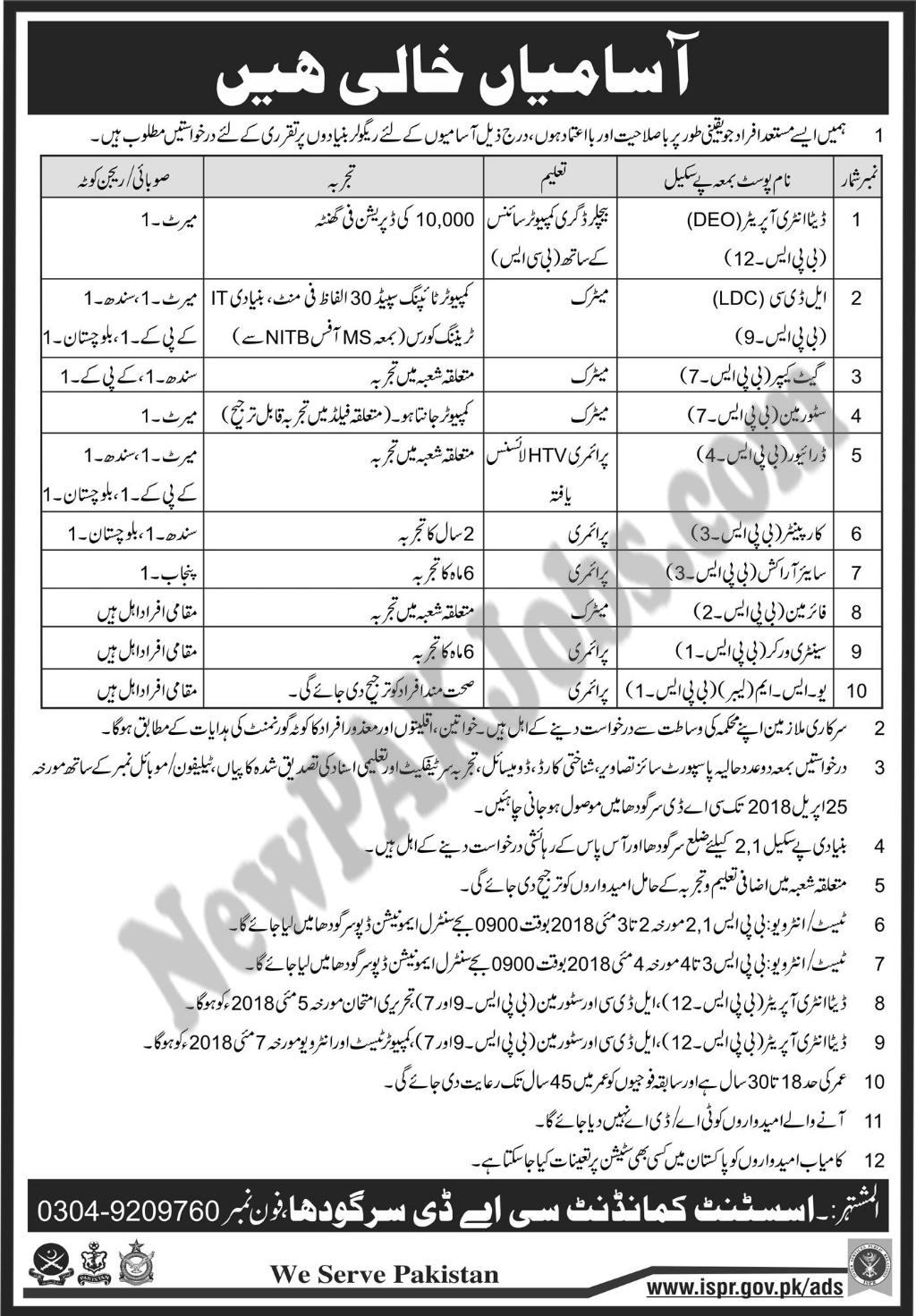 Pakistan Army Sargodha Base Latest Today Jobs 2018