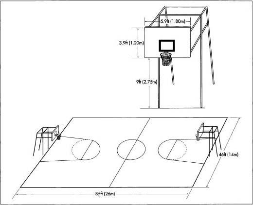 Valensibuea Sepak Bola Bola Basket Dan Bola Voli Serta Peraturannya