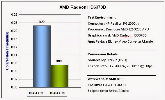 amd app encoding test 1