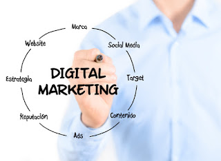 4 Pilares de una estrategia digital