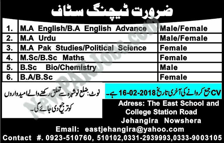 Jobs in Nowshera Newpakjobs.com