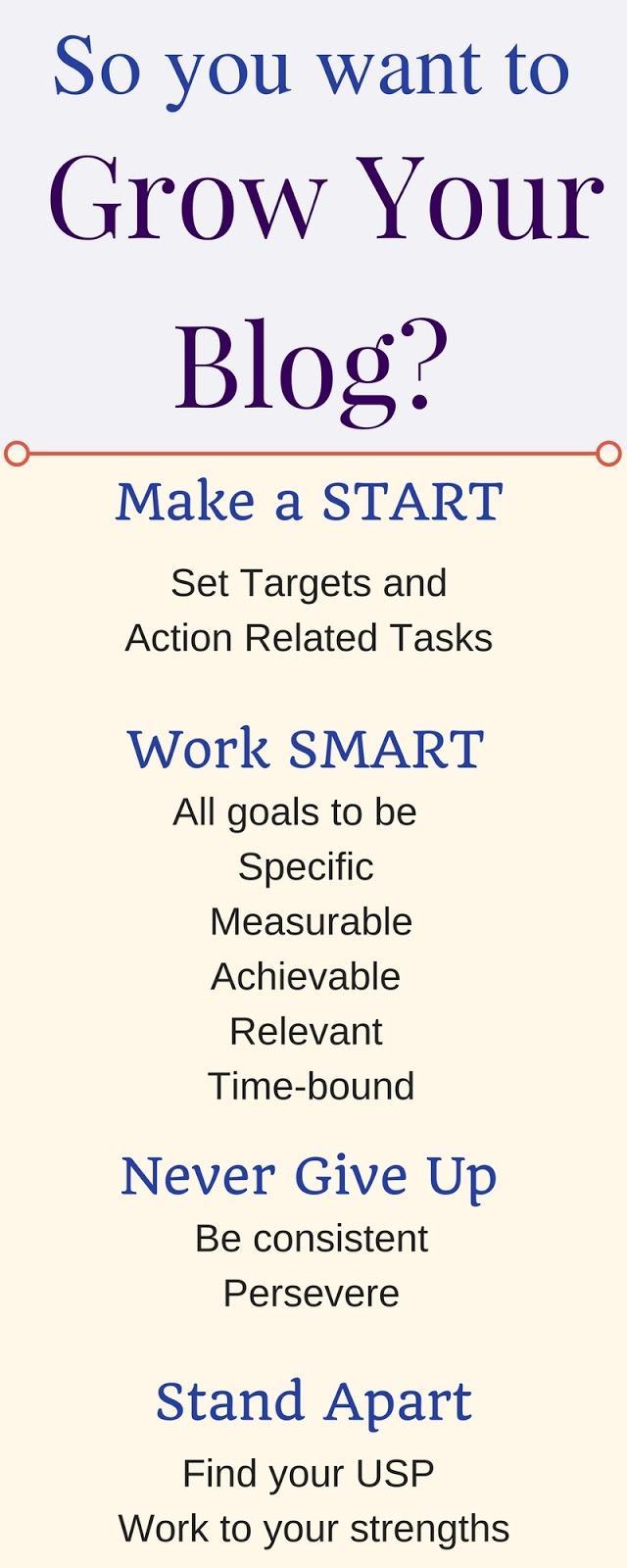 Make a START, Work SMART. Grow Your Blog
