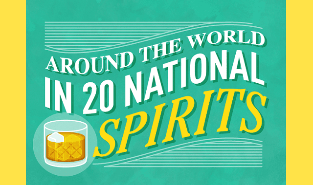 Around the World in 20 National Spirits