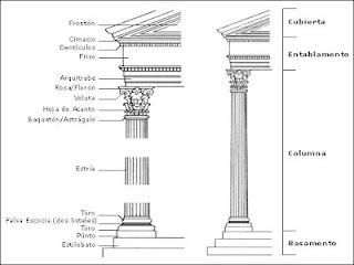 Orden corintio
