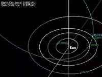 Siap-Siap, Ada Komet Bersinar di Malam Tahun Baru 2017 - Page 3