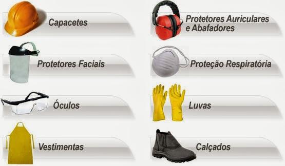 Os EPIs podem dividir-se em termos da zona corporal a proteger  Proteção da  cabeça 942fb328c0