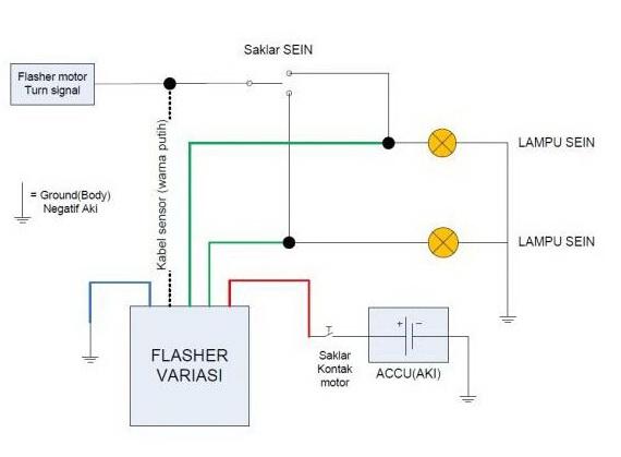 Wiring Diagram Kelistrikan Vario 125   Apktodownload Com