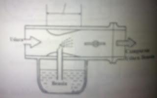 """Cara Kerja Karburator Motor Beserta Fungsinya """"Paling Lengkap"""""""