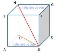 Diagonal dalam Kubus Untuk Isometric