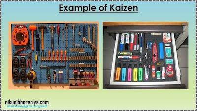 Example of Kaizen