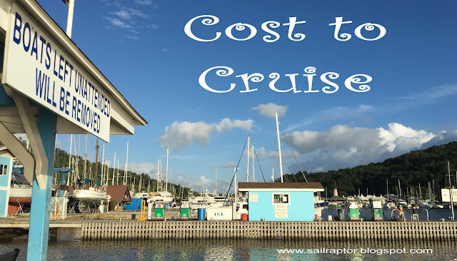 cost to sail
