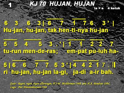 Lirik dan Not Kidung Jemaat 70 Hujan, Hujan