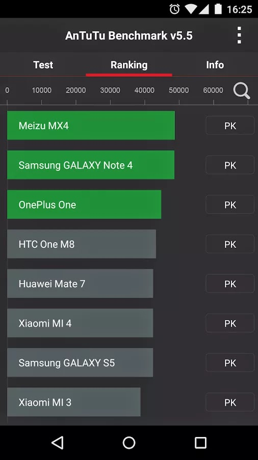 AnTuTu Benchmark v6.0 beta2 Apk