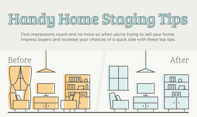 Handy Home Staging Tips: Impress buyers and increase your chances of a quick sale