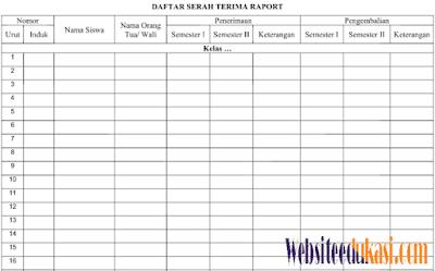 File Pendidikan Contoh Daftar dan Berita Acara Serah Terima Rapor Terbaru 2018