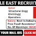 Multiple Job Opportunities in Middle East