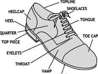 Dictionary Term About Shoes-The anatomy of the shoe