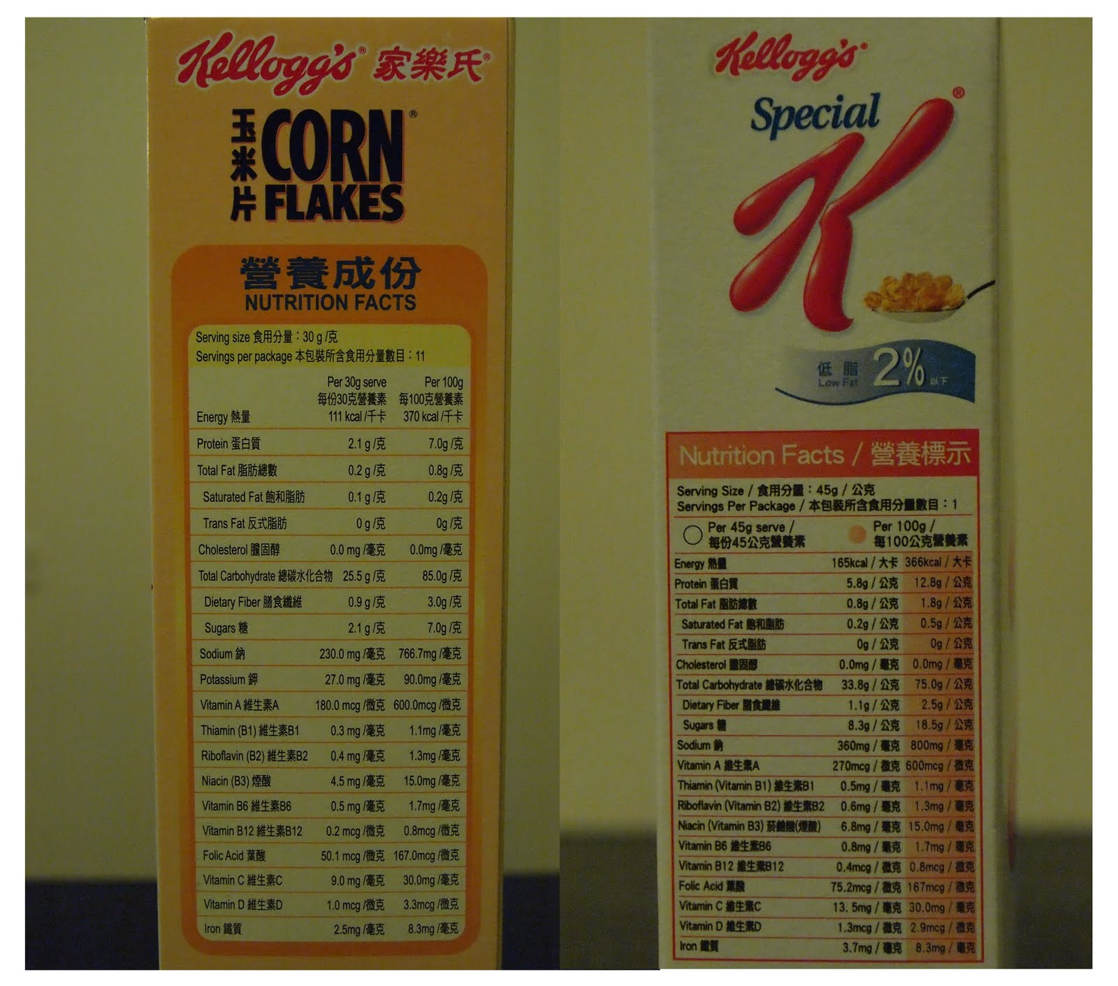 風和日麗: 減肥Special K
