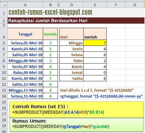 Contoh Rumus Excel Rekapitulasi Jumlah Berdasarkan Hari