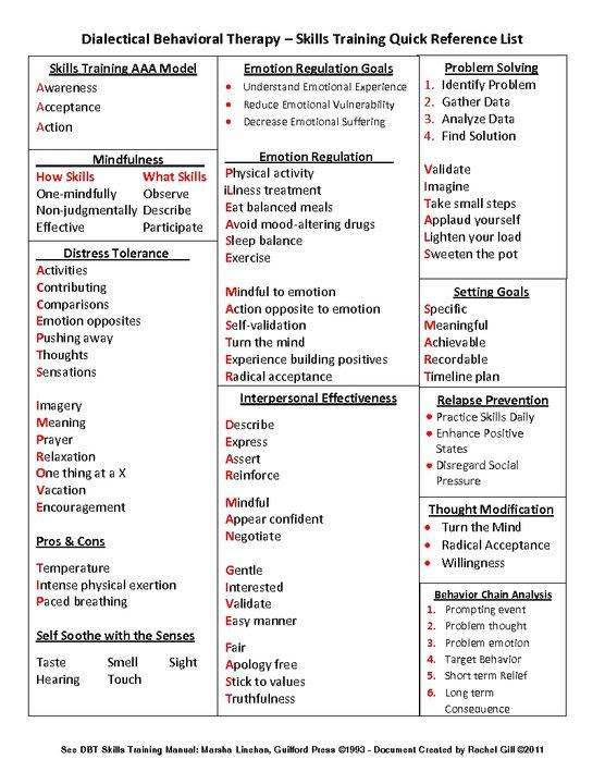 Worksheet. Dialectical Behavior Therapy Worksheets. Ewandoo Free ...