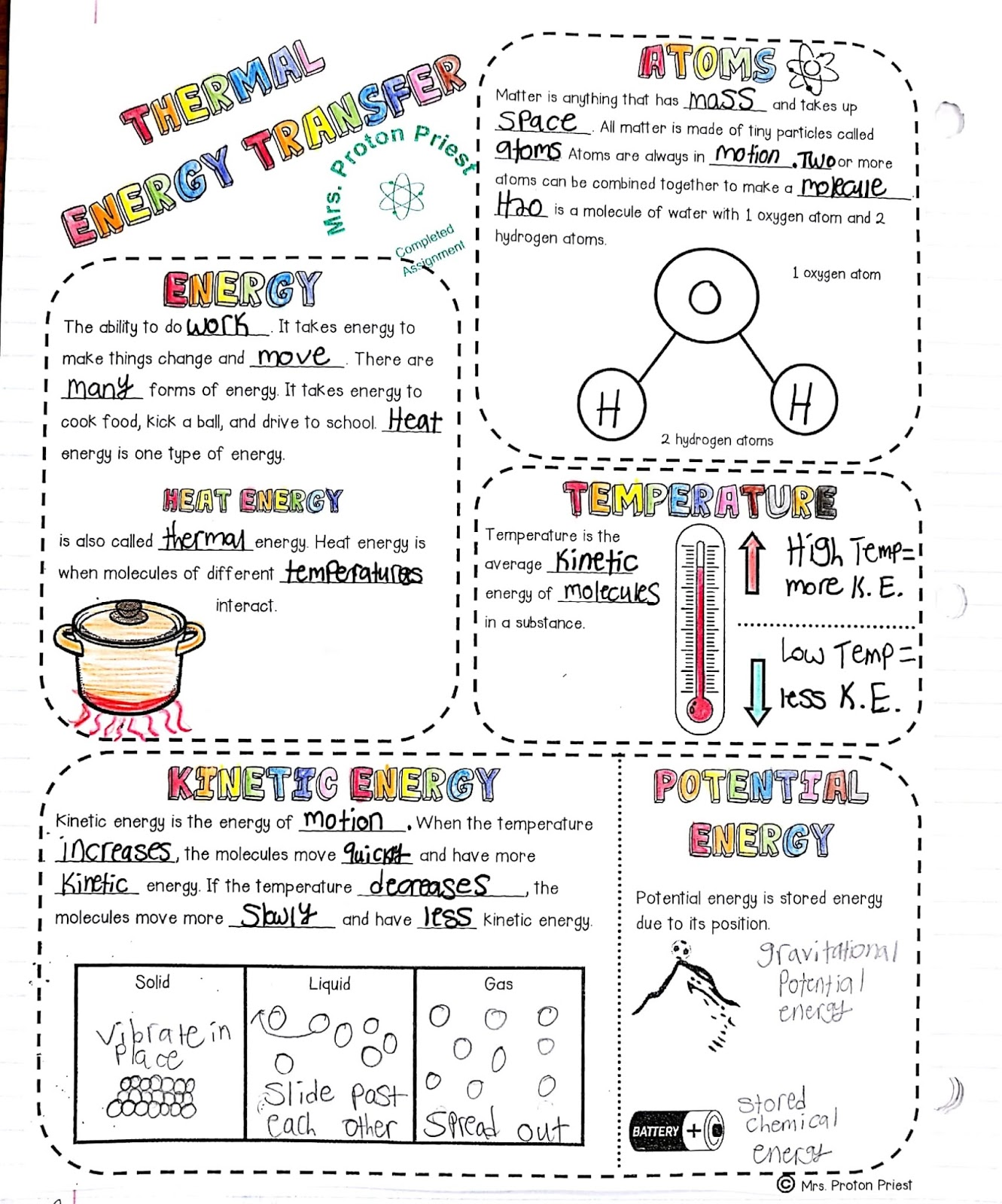 small resolution of Thermal Energy Transfer Doodle Notes (NGSS MS-PS3-4)   Polka Dots \u0026 Protons