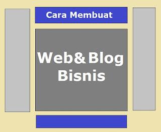 Bisnis, Blog, Website, Blog Bisnis, Website Bisnis