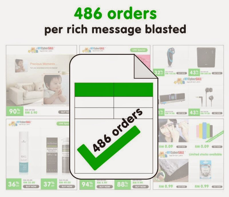 #MYCyberSALE LINE campaign order # per rich message