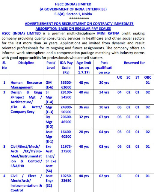 Hospital Services Consultancy Corporation Limited, (HSCC), 54.jpg