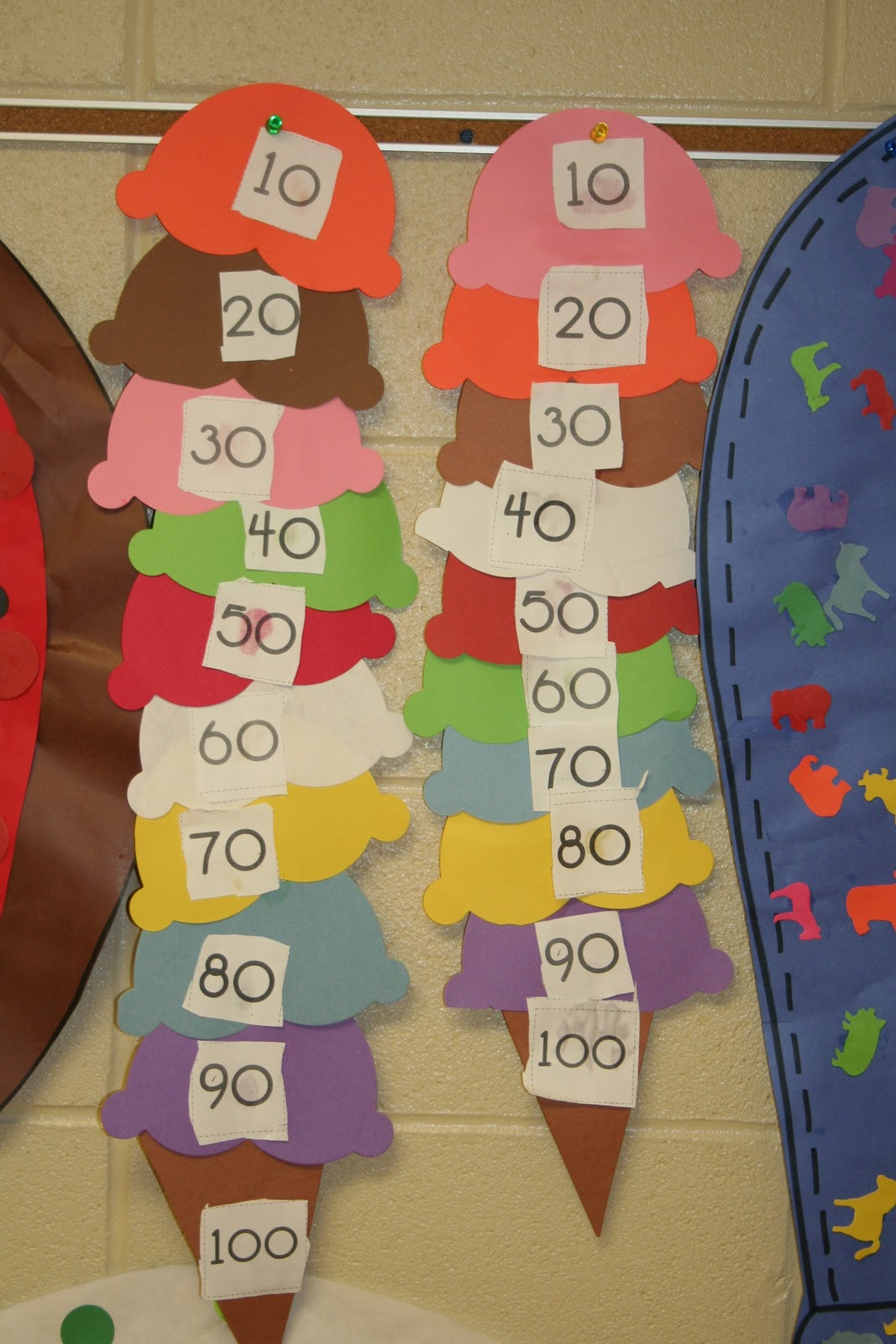 Reading And Writing Redhead 100 Ideas For The 100th Day