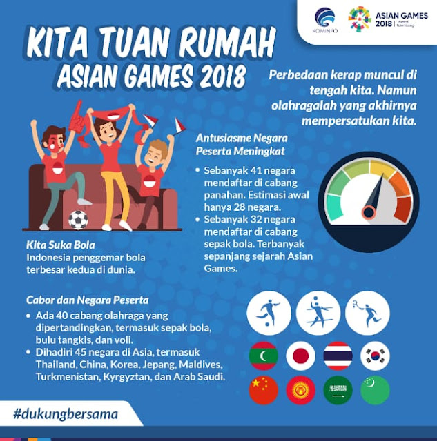 Indonesia tuan tumah Asian Games 2018