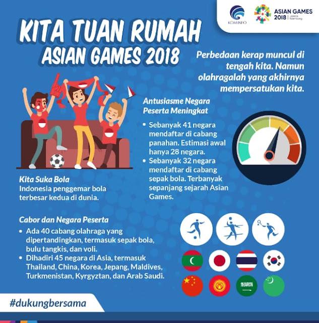 Indonesia tuan tumah Asian Games 2018