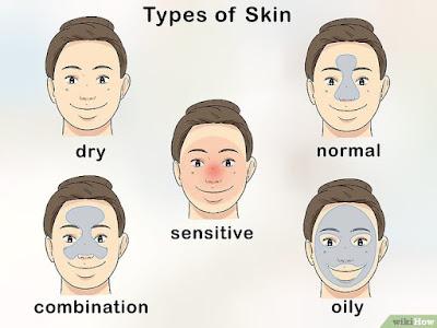 Quel est votre type de peau et comment en prendre soin? Découvrez-le dans ce test!