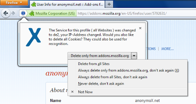 Kegunaan Anonymox dan Fungsinya
