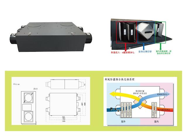 室內空氣品質偵測-室內空氣品質偵測器-空氣檢測儀-空氣品質偵測-空氣品質偵測器-室內空氣品質監測-空氣品質檢測-空氣品質檢測器-氣體偵測-氣體偵測器-雙流新風機-全熱交換新風機