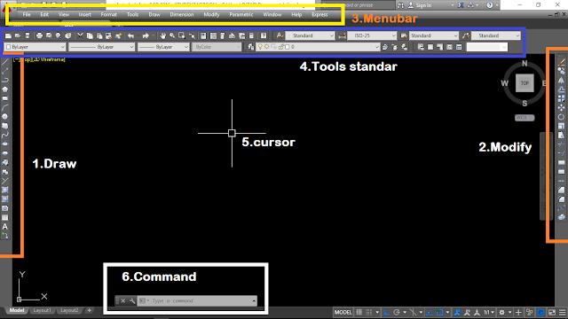 Fungsi icon Autocad,menggunakan icon autocad,icon Autocad