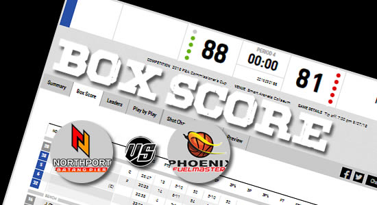 Box Score List: NorthPort Batang Pier vs Phoenix Fuelmasters 2018 PBA Governors' Cup